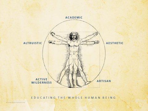 Being Well: Wellbeing at Glenaeon